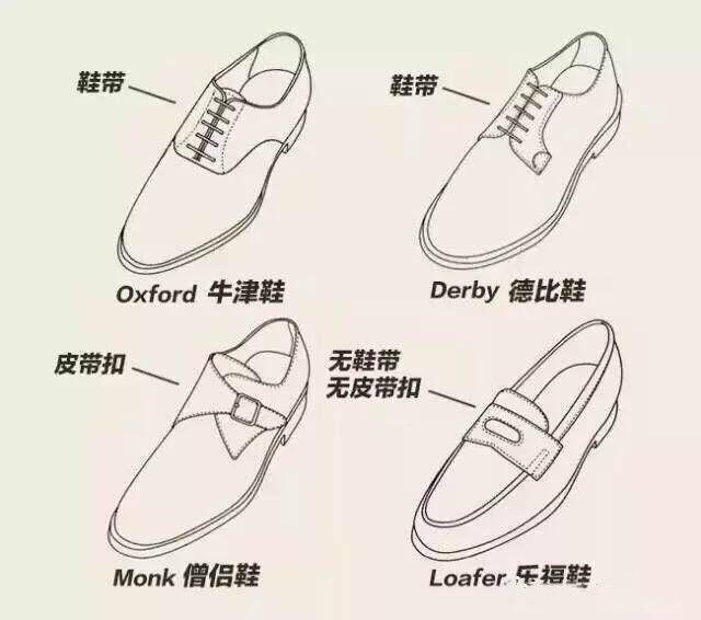 穿西装时搭配什么鞋?